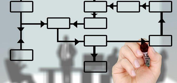 業務プロセスと業務改善
